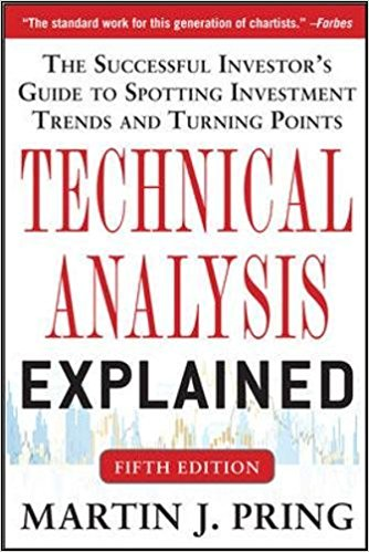 Martin Pring Technical Analysis Explained