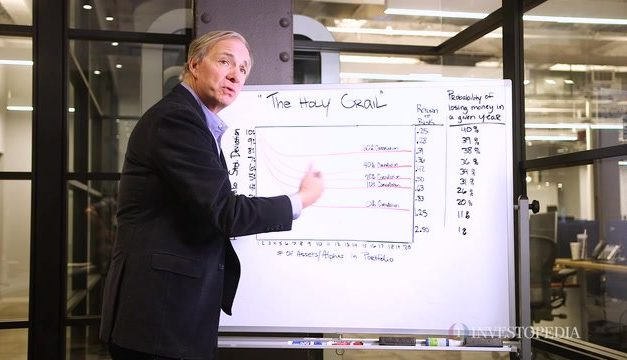 Ray Dalio's financial recommendations