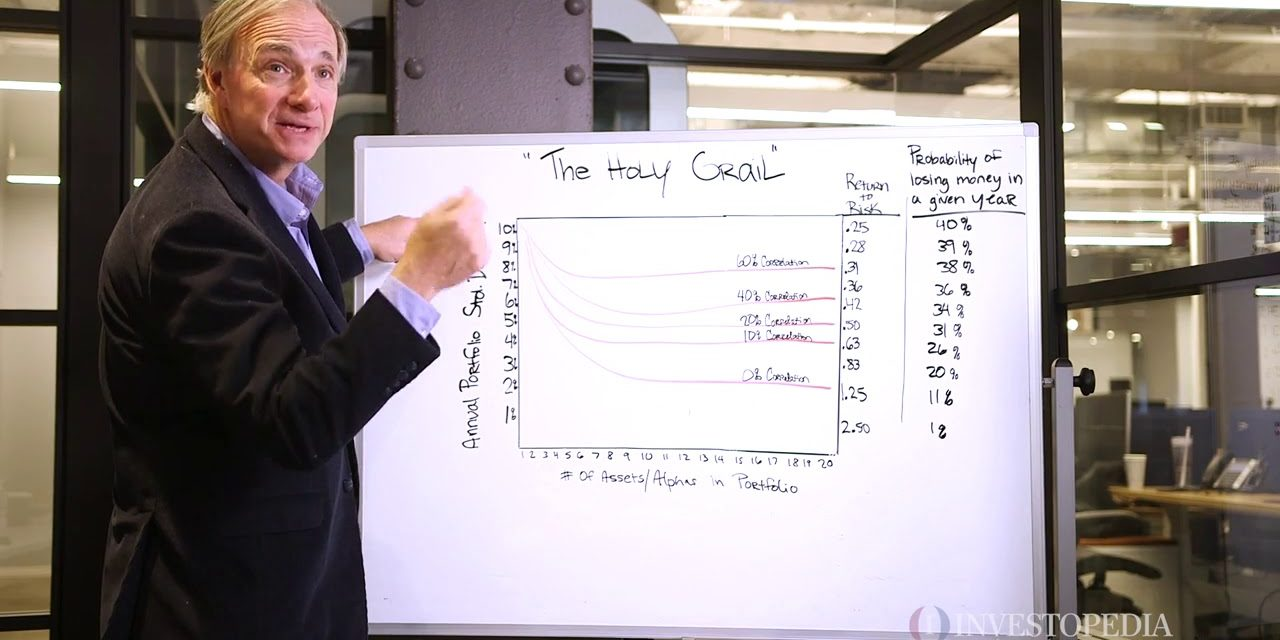 Ray Dalio's Holy Grail