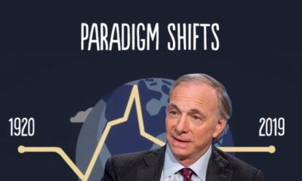 Ray Dalio talks about a new paradigm