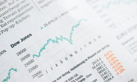George Soros Latest Trades